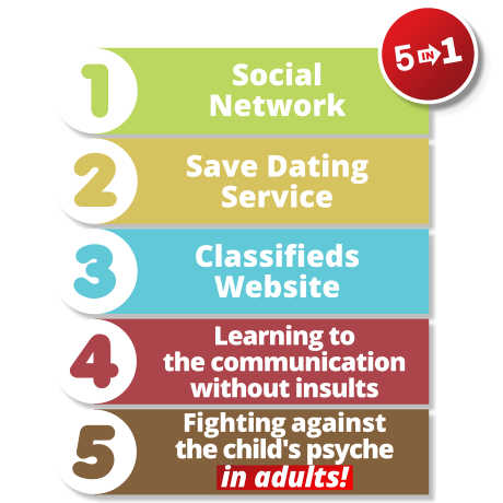 Social network, Dating service, Classified ads
